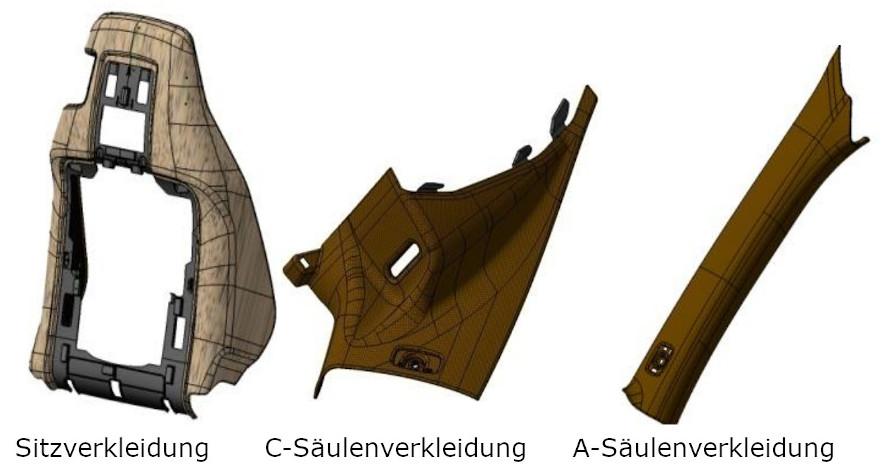Kaschierwerkzeug für Cabriolet-Dachrahmenverkleidung